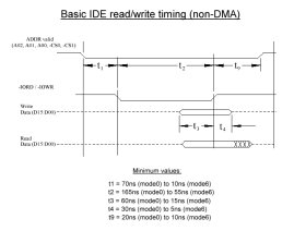 ide_basic_timing_diagram_small